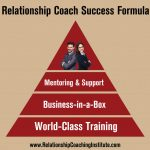 Relationship Coach Success Formula