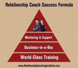 Relationship Coach Business Success Formula