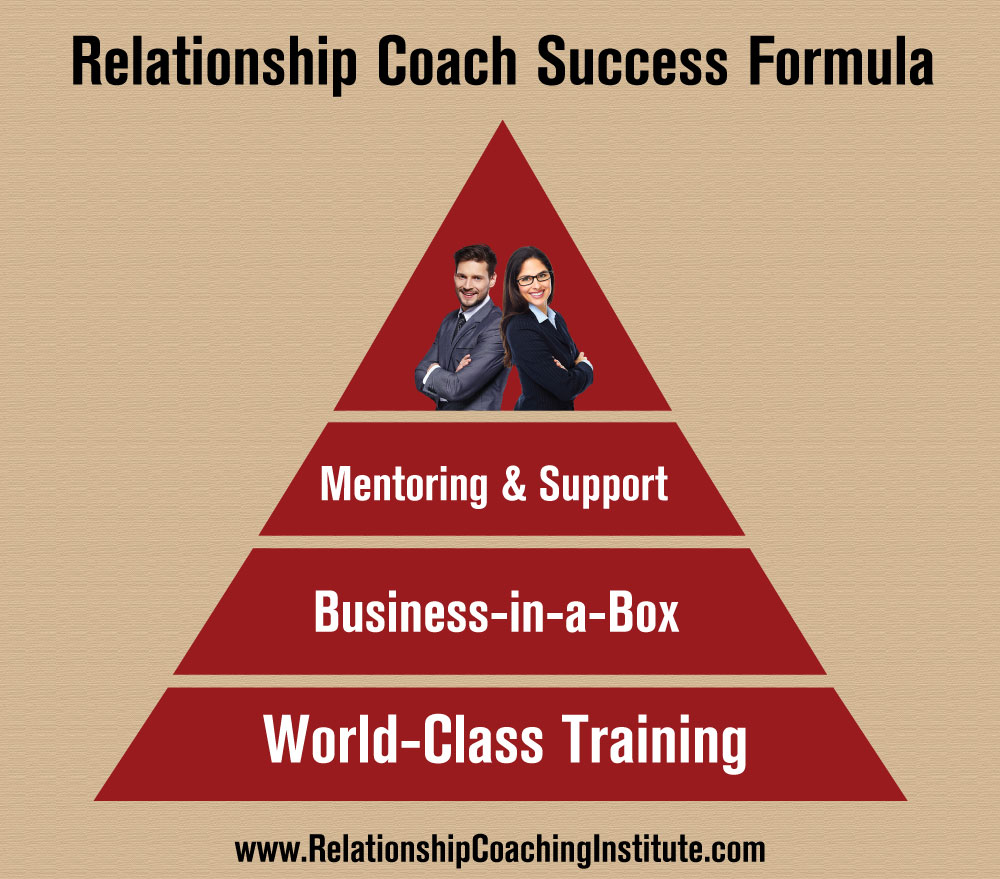 Relationship Coach Business Success Formula