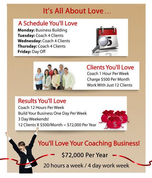Relationship Coach Training and Marketing Support
