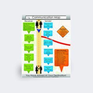 Communication Map