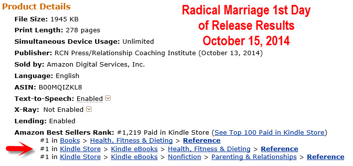 Radical Marriage First Day of Release Results